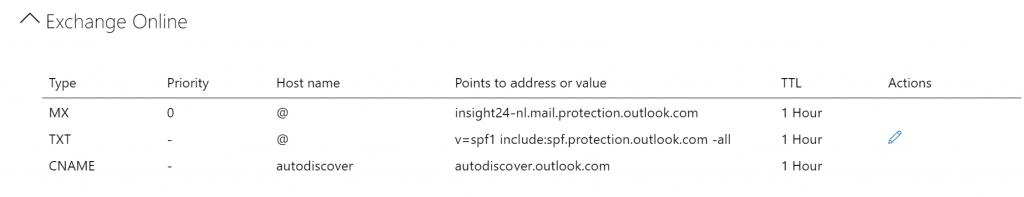 A Exchange Online  Type  VIX  TXT  CNAME  Priority  Host name  autodiscover  Points to address or value  insight24-nl.mail.protection.outlook.com  v=spfl include:spf.protection.outlook.com -all  autodiscover.outlook.com  TTL  Actions  1  1  1  Hour  Hour  Hour