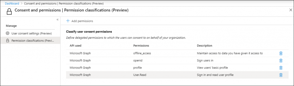 Machine generated alternative text: Dashboard > Consent and permissions I Permission classifications (Preview)  Consent and permissions I Permission classifications (Preview)  x  Manage  @ user consent settings (Preview)  Permission classifications (Previ...  Add permissions  Classify user consent permissions  Define delegated permissions to which the users can consent to on behalf of your organization.  API used  Microsoft Graph  Microsoft Graph  Microsoft Graph  Microsoft Graph  Permissions  offline access  openid  profile  user.Read  Description  Maintain access to date you have given it access to  Sign users in  View users' basic profile  Sign in and read user profile